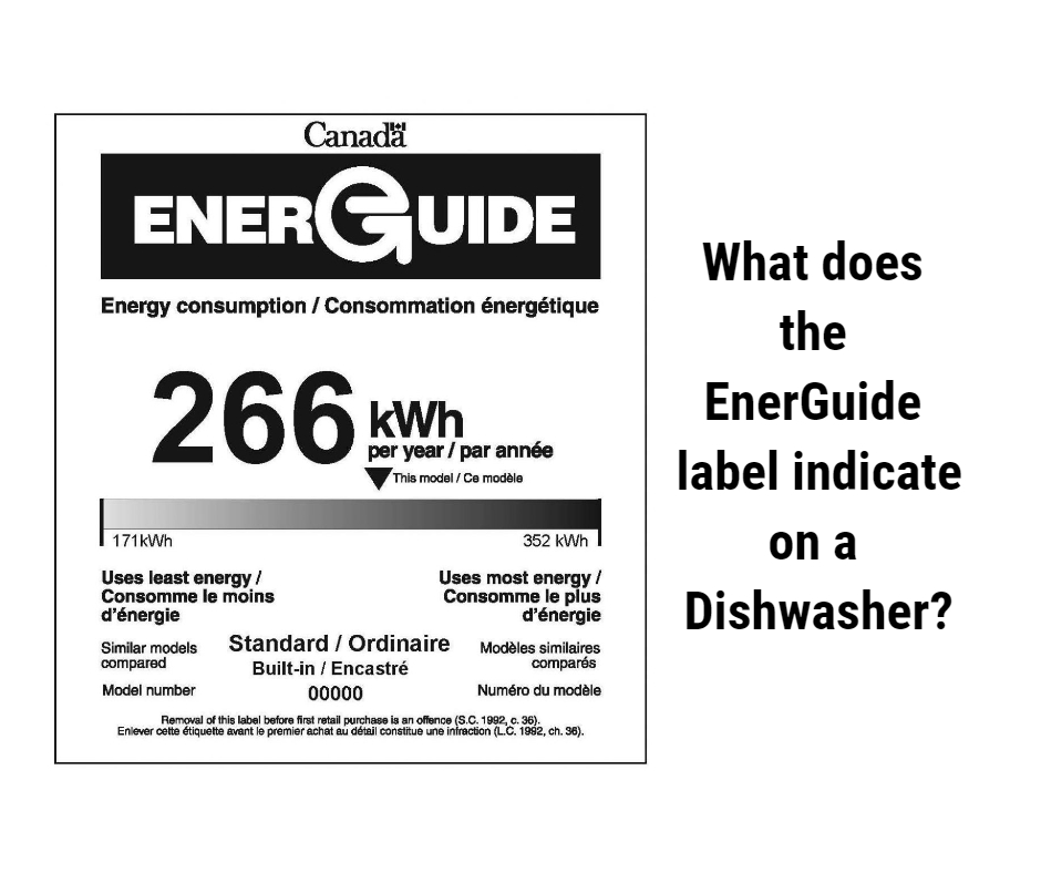 EnerGuide Label Feature