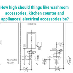 How high should things like washroom accessories, kitchen counter and appliances, electrical accessories be?